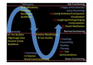 2013 Relational Buddhism image3